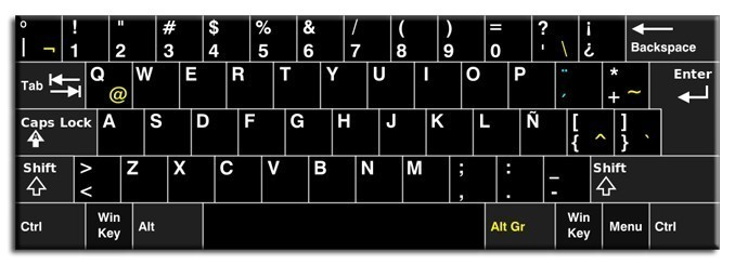 Clavier QWERTY d'Amérique Latine